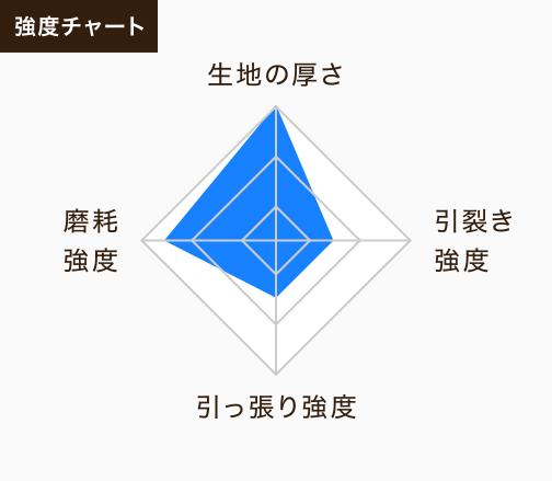 万能生地、日本製『8号帆布(ハンプ)』